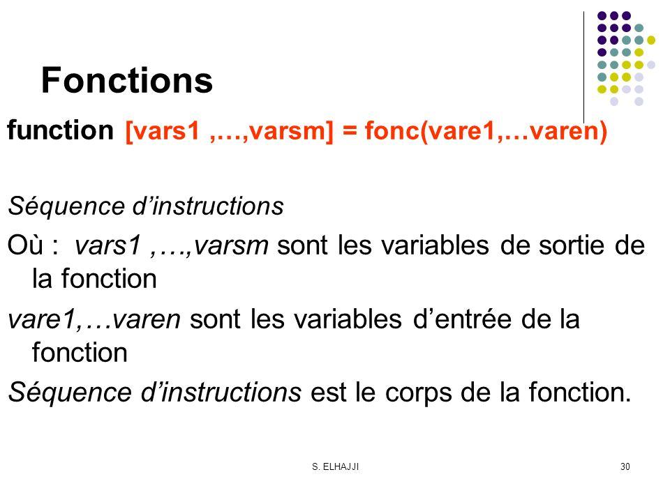 Fonctions function [vars1 ,…,varsm] = fonc(vare1,…varen)